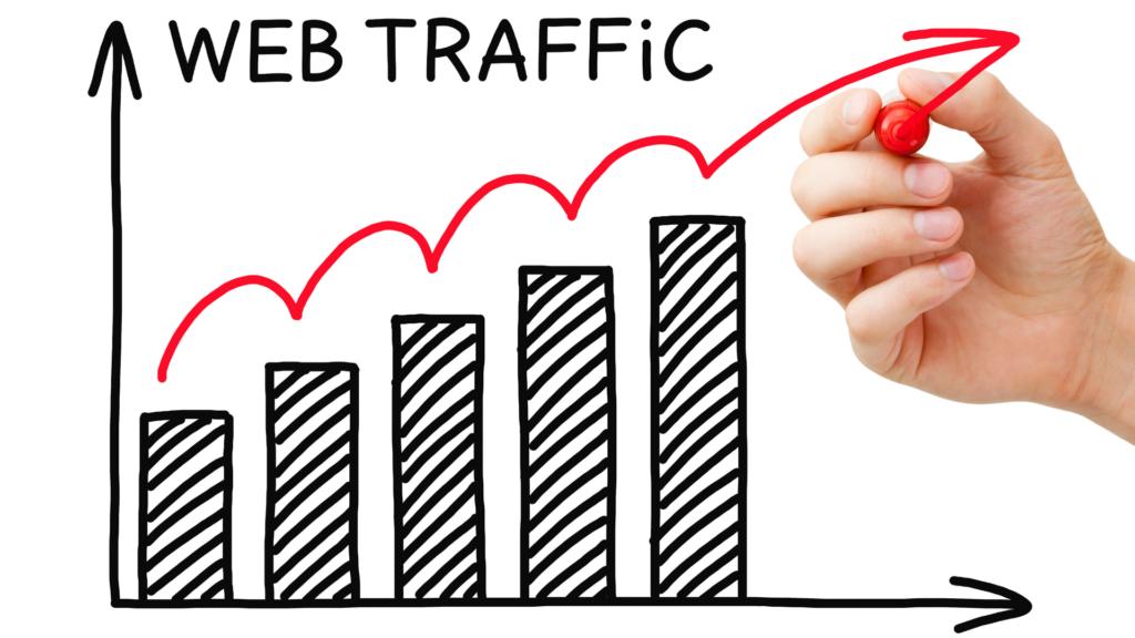 social media website trafic